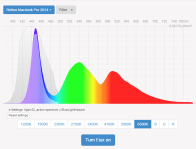 Blue light filter app efficiency NO FLux Spectrographic analysis