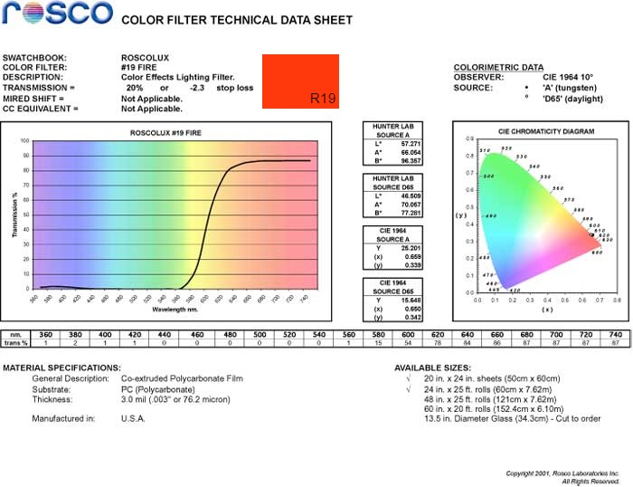 Rosco Fire R19 as blue light filter spectral data