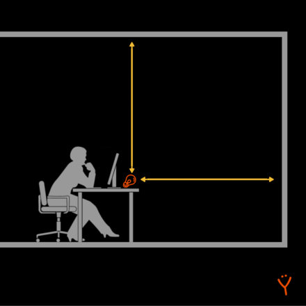 Best anti-glare screen protector - Glare free computer lighting – glare free distance to the wall behind computer screen