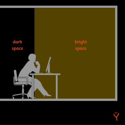 best anti-glare screen protector - Glare free computer lighting – Main idea schema