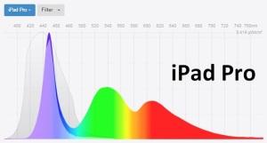 spectral curve - iPad Pro