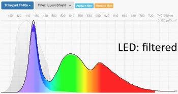 Thinkpad T440s LED iLLumiShield screen protector filtered