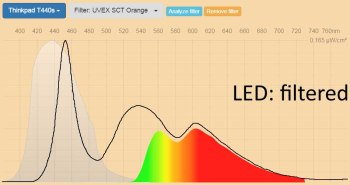 Thinkpad T440s LED UVEX SCT Orange filtered