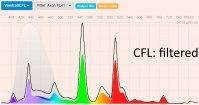 westcott CFL Axon FL-41 filtered