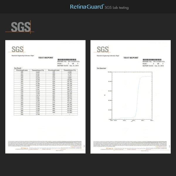 retinaguard-best-blue-light-screen-protectors-spectral-transmssion-1
