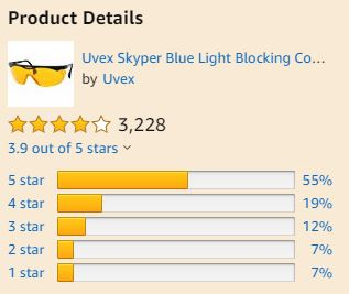 Eye strain screen filter amazon review - Skyper reviews