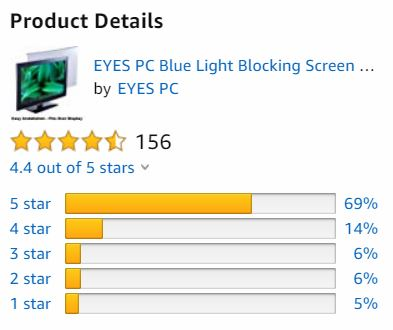 Eye strain screen filter amazon review - EYES PC revew stats