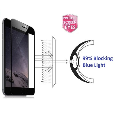 Cyxus blue light screen protector - 99 percent Blocking blue light